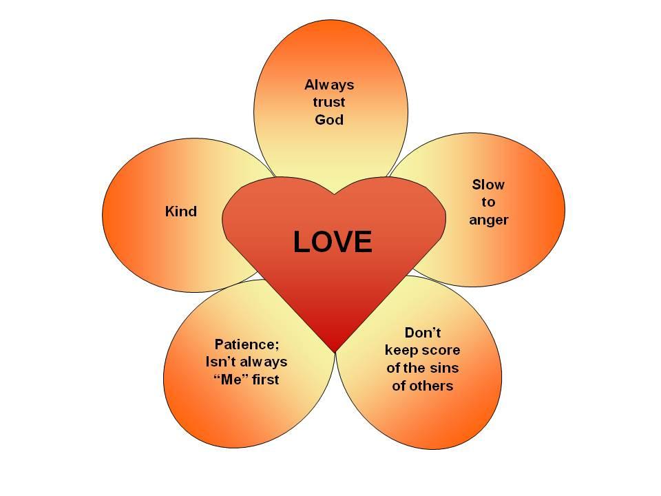 Flower Round Of Love